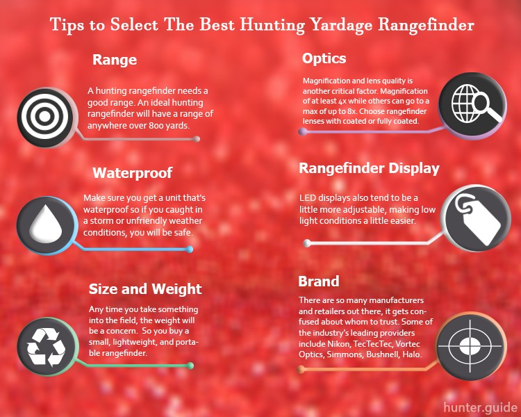 Tips to select the best hunting Yardage Rangefinder
