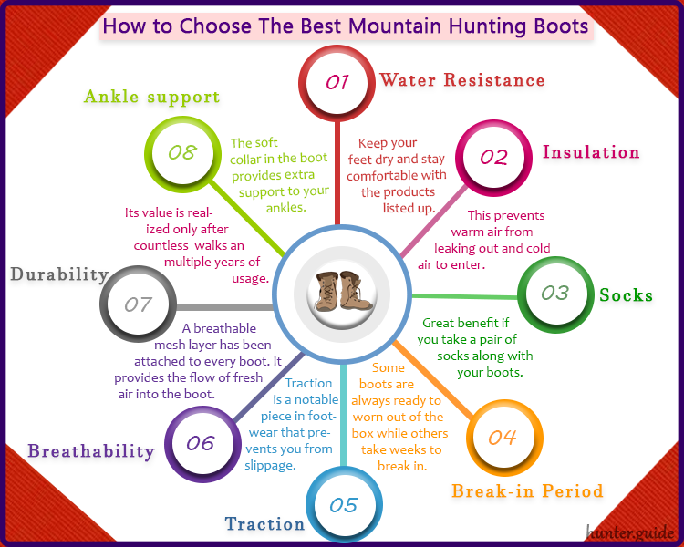 how to choose the best mountain hunting boots